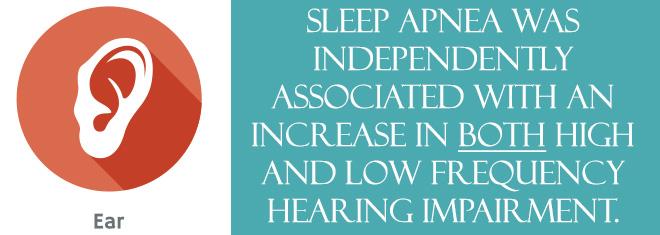 Sleep-Apnea-Causes-Hearing-Impairment